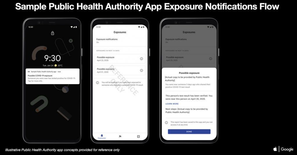 Apple and Google show what their exposure notification machine could appear to be