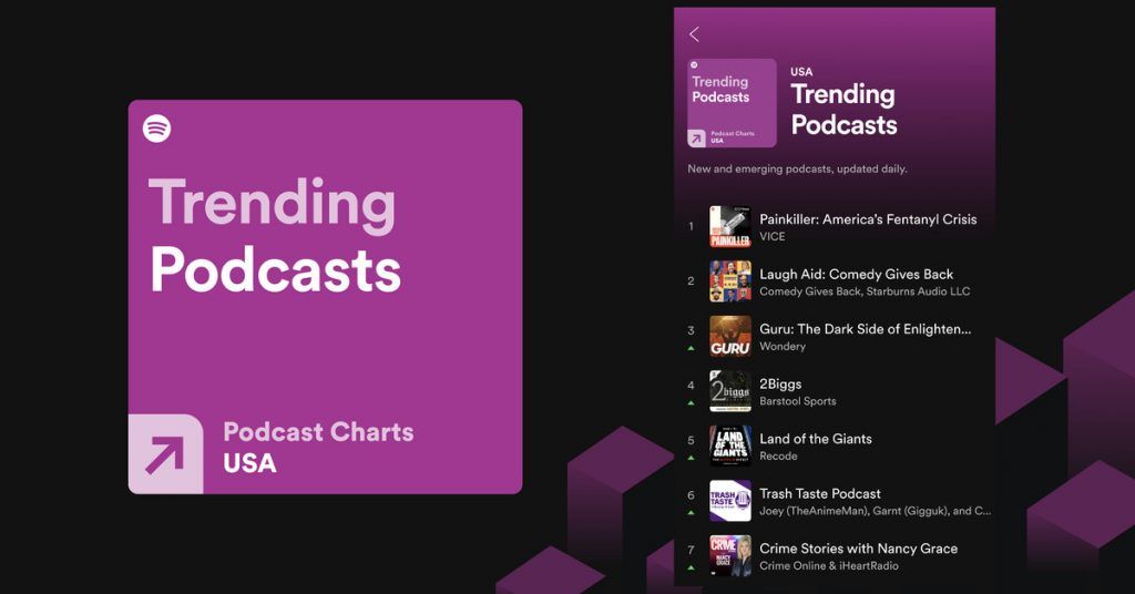 Spotify is launching podcast charts to help people discover new shows